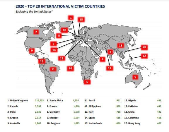 Insécurité cybernetique: Les 20 pays les plus visés par le cybercrime à travers le monde